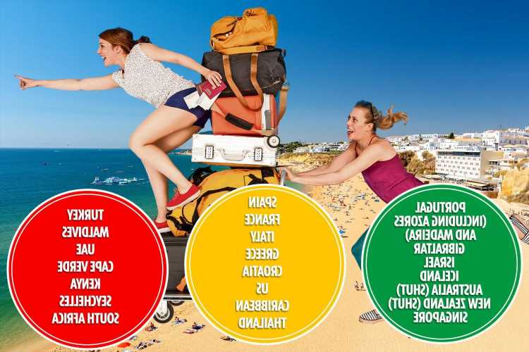 Green list countries: Everything you need to know about travelling abroad this summer