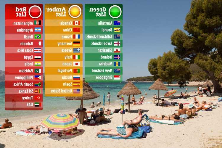 Holiday boost as amber and red list quarantine could be ditched and replaced with rapid daily tests